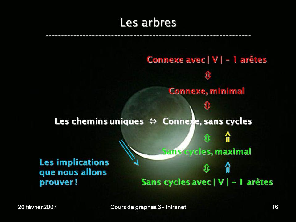 Connexe avec | V | - 1 arêtes Sans cycles avec | V | - 1 arêtes