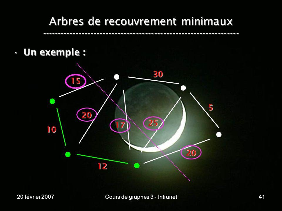 Cours de graphes 3 - Intranet