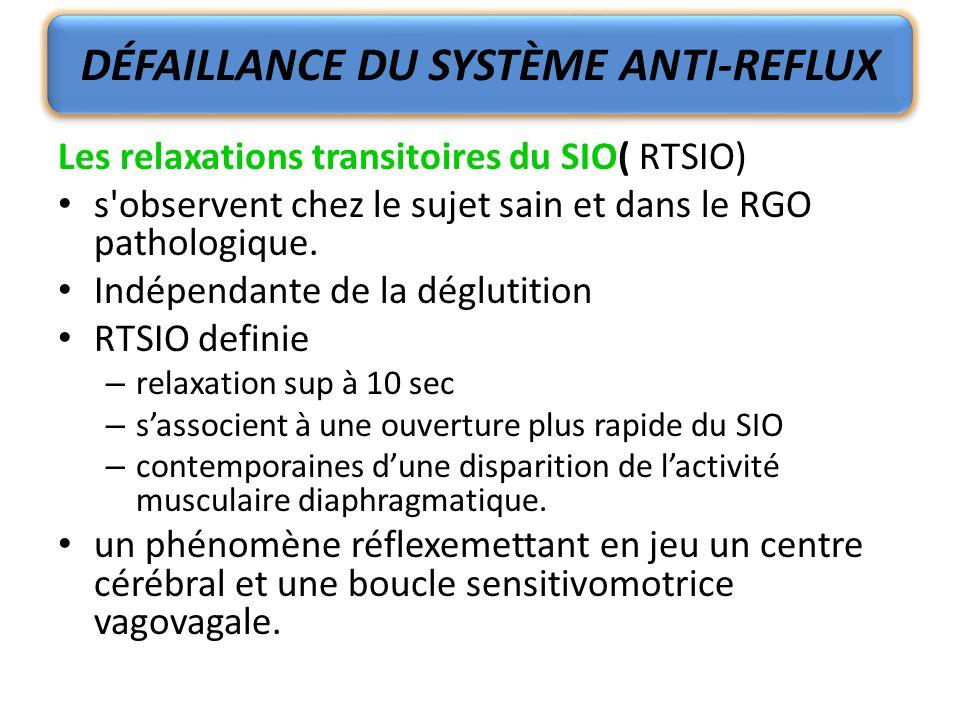 DÉFAILLANCE DU SYSTÈME ANTI-REFLUX