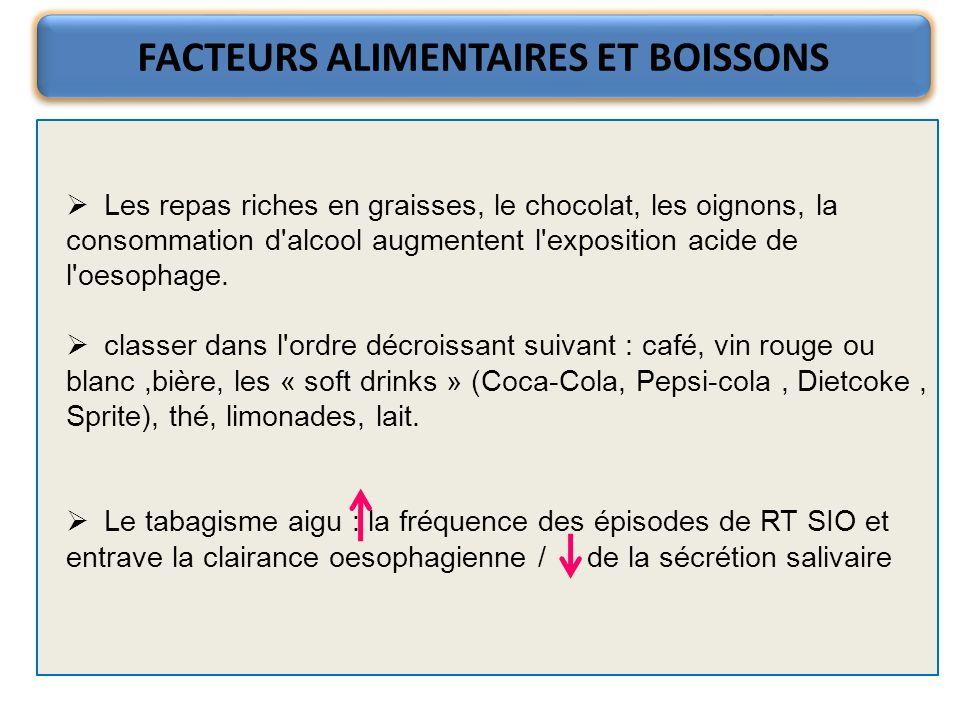 FACTEURS ALIMENTAIRES ET BOISSONS
