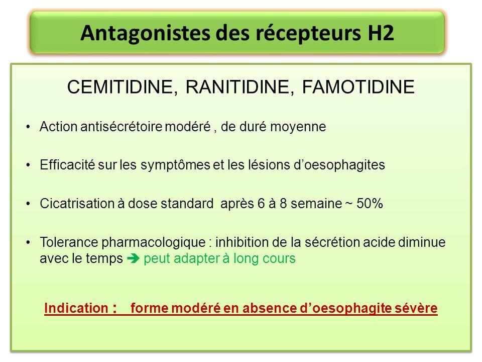 Antagonistes des récepteurs H2