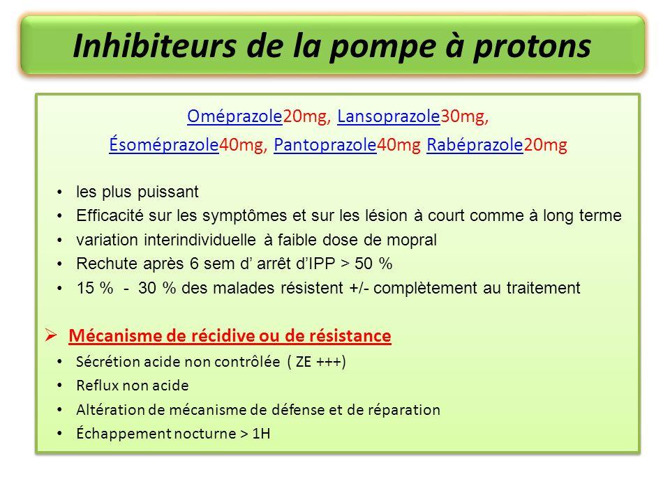 Inhibiteurs de la pompe à protons