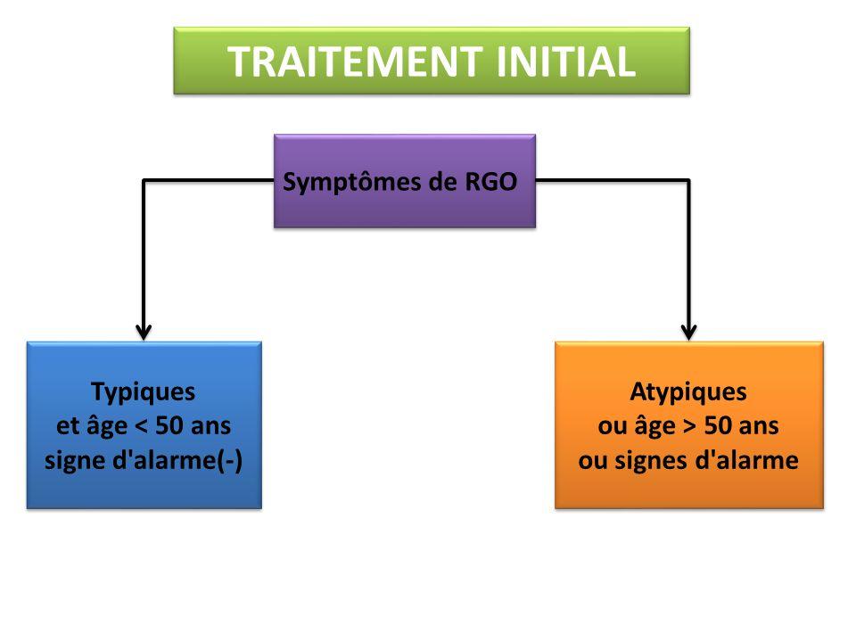 TRAITEMENT INITIAL Symptômes de RGO Typiques et âge < 50 ans