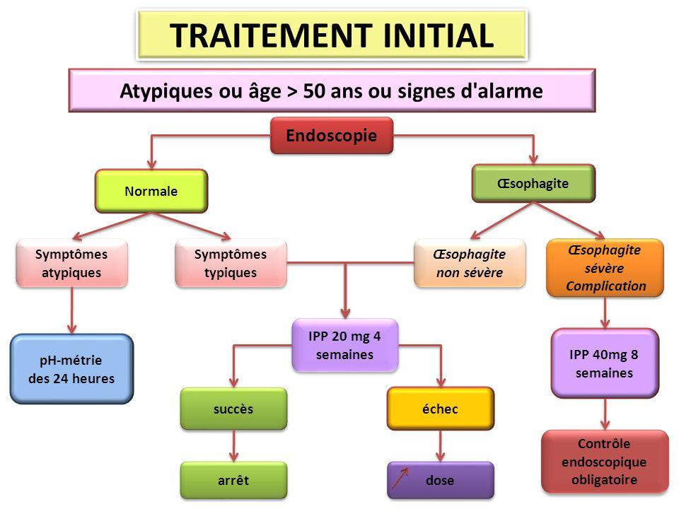 TRAITEMENT INITIAL Atypiques ou âge > 50 ans ou signes d alarme