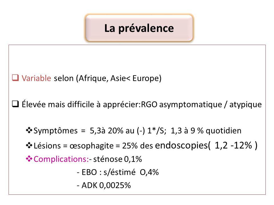 La prévalence Variable selon (Afrique, Asie< Europe)