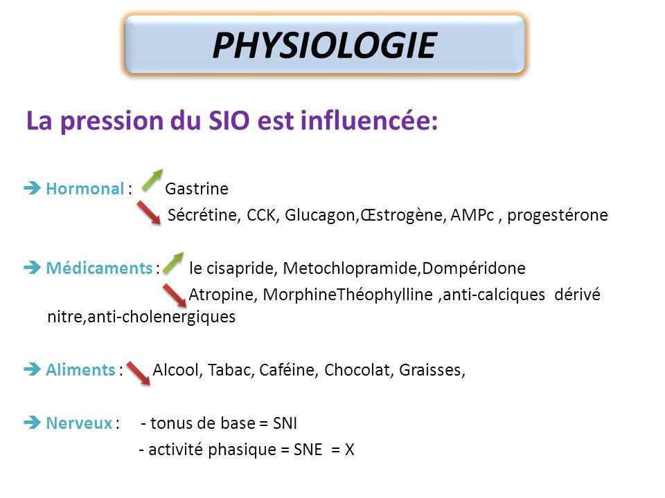 PHYSIOLOGIE  Hormonal : Gastrine