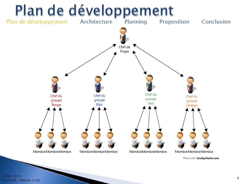 Plan de développement 02/12/2009. Plan de développement Architecture Planning Proposition Conclusion.