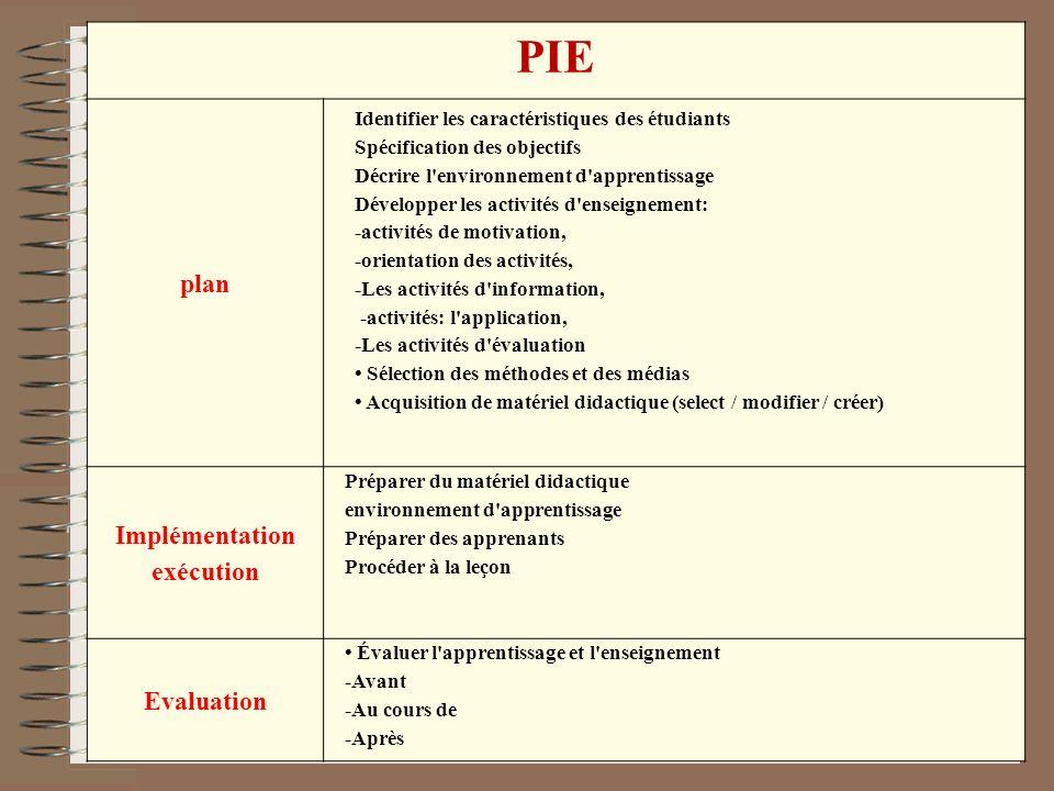 PIE plan Implémentation exécution Evaluation