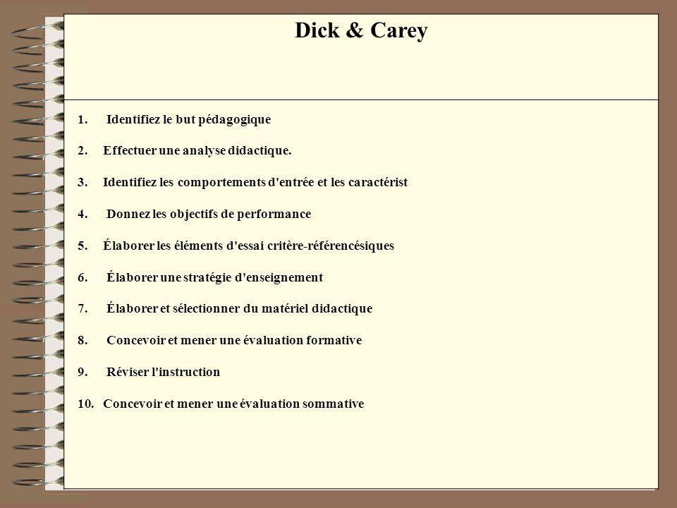 Dick & Carey Identifiez le but pédagogique