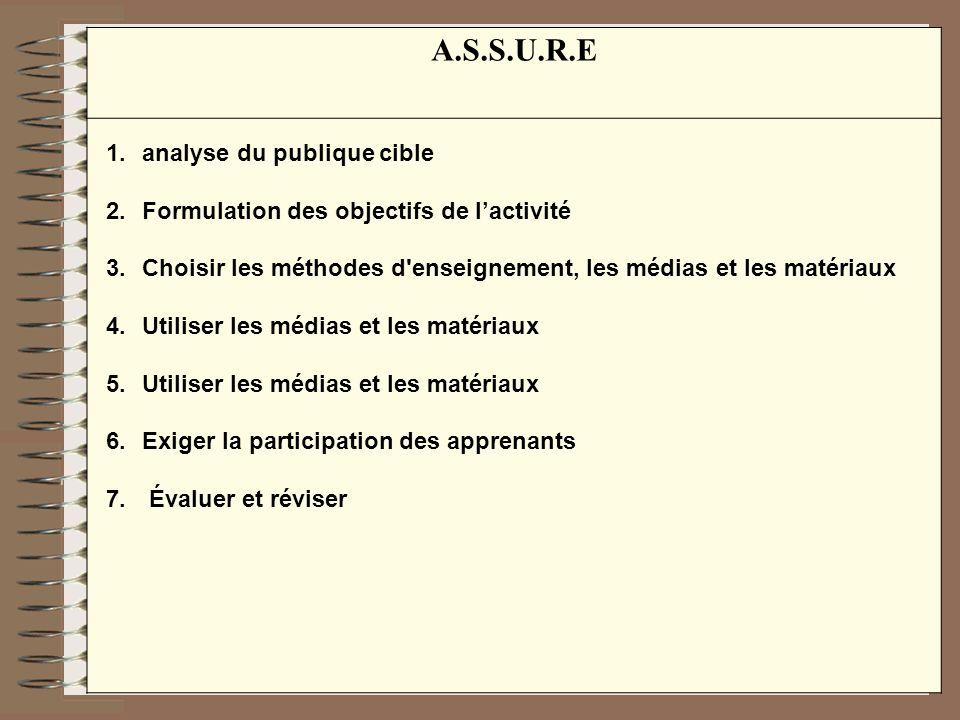 A.S.S.U.R.E analyse du publique cible