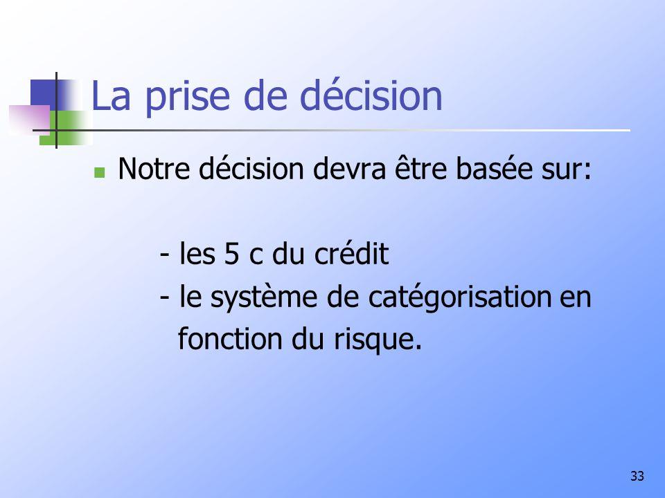 La prise de décision Notre décision devra être basée sur: