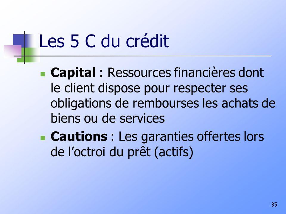 Les 5 C du crédit