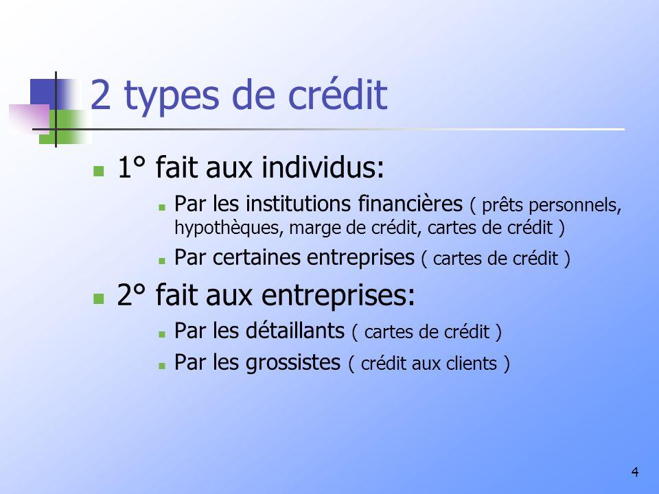 2 types de crédit 1° fait aux individus: 2° fait aux entreprises: