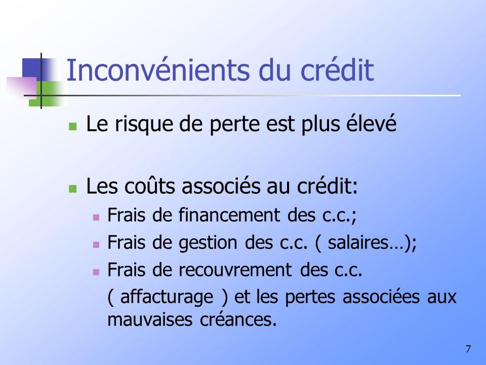 Inconvénients du crédit
