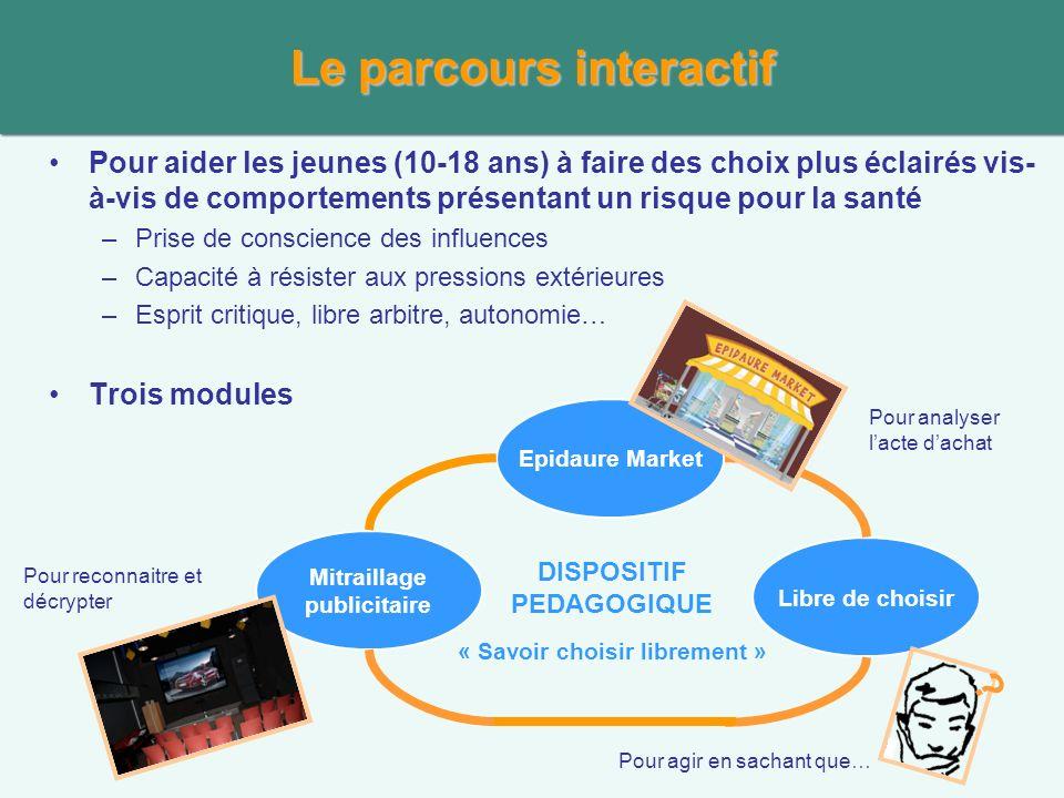 Le parcours interactif