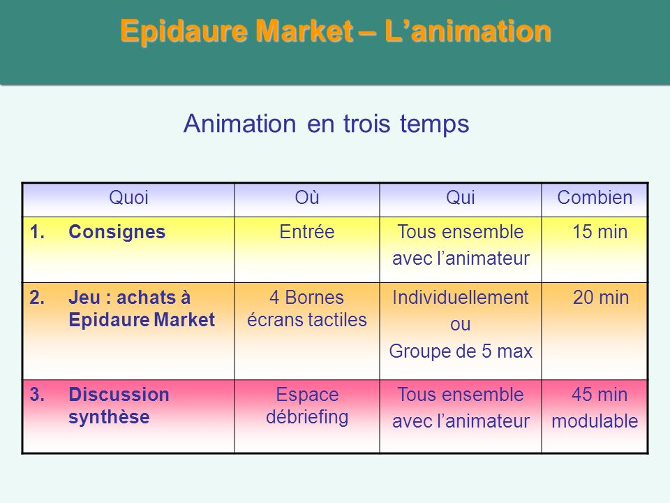Epidaure Market – L'animation