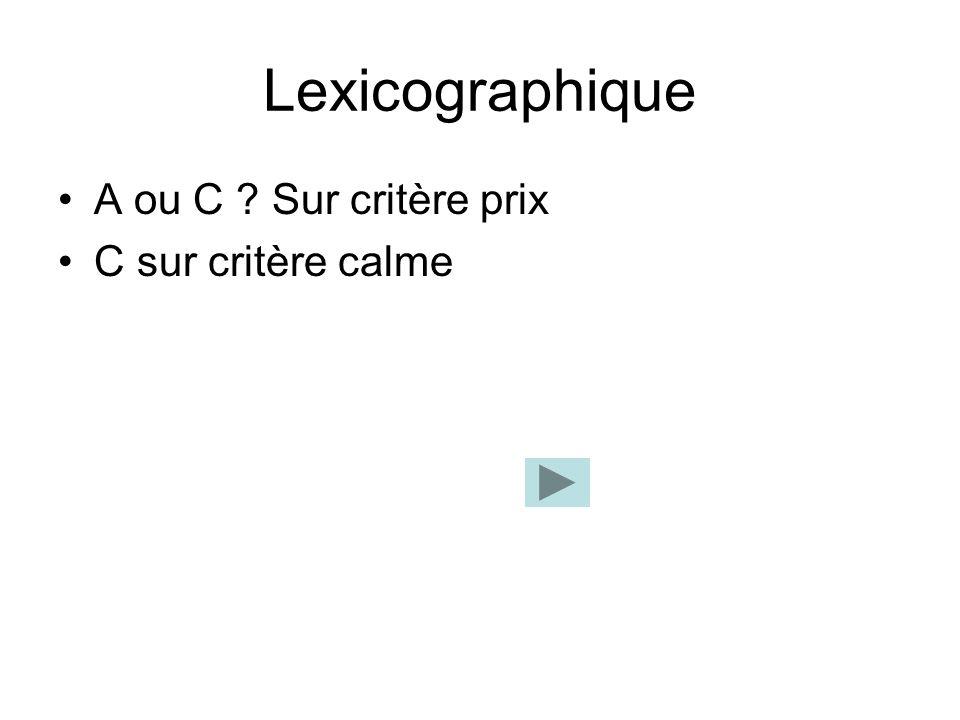 Lexicographique A ou C Sur critère prix C sur critère calme