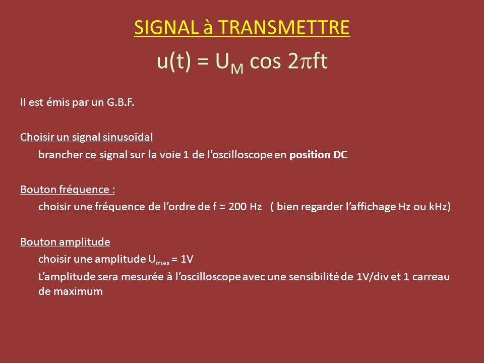 u(t) = UM cos 2pft SIGNAL à TRANSMETTRE Il est émis par un G.B.F.