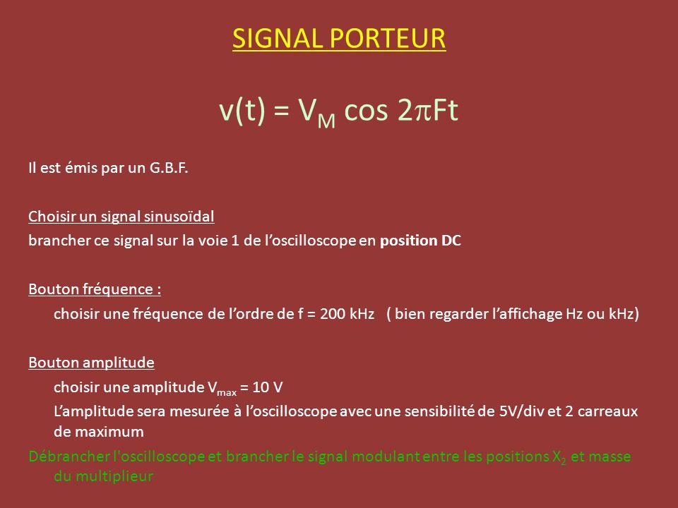 v(t) = VM cos 2pFt SIGNAL PORTEUR Il est émis par un G.B.F.