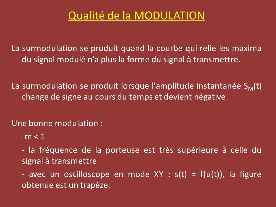 Qualité de la MODULATION