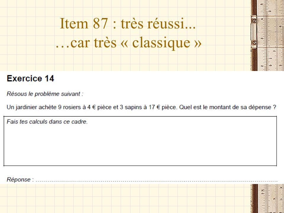 Item 87 : très réussi... …car très « classique »
