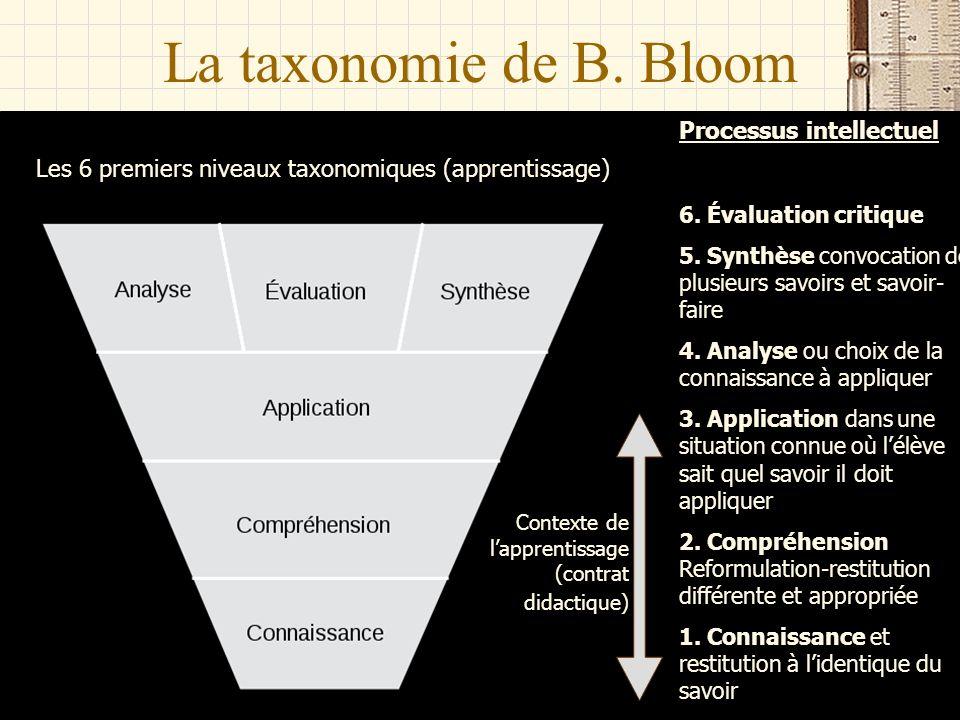 La taxonomie de B. Bloom Processus intellectuel