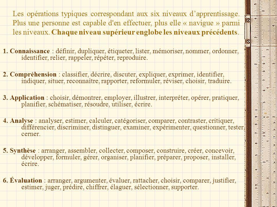 Les opérations typiques correspondant aux six niveaux d'apprentissage