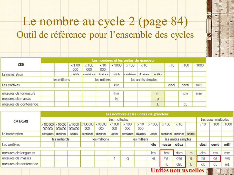 Le nombre au cycle 2 (page 84) Outil de référence pour l'ensemble des cycles