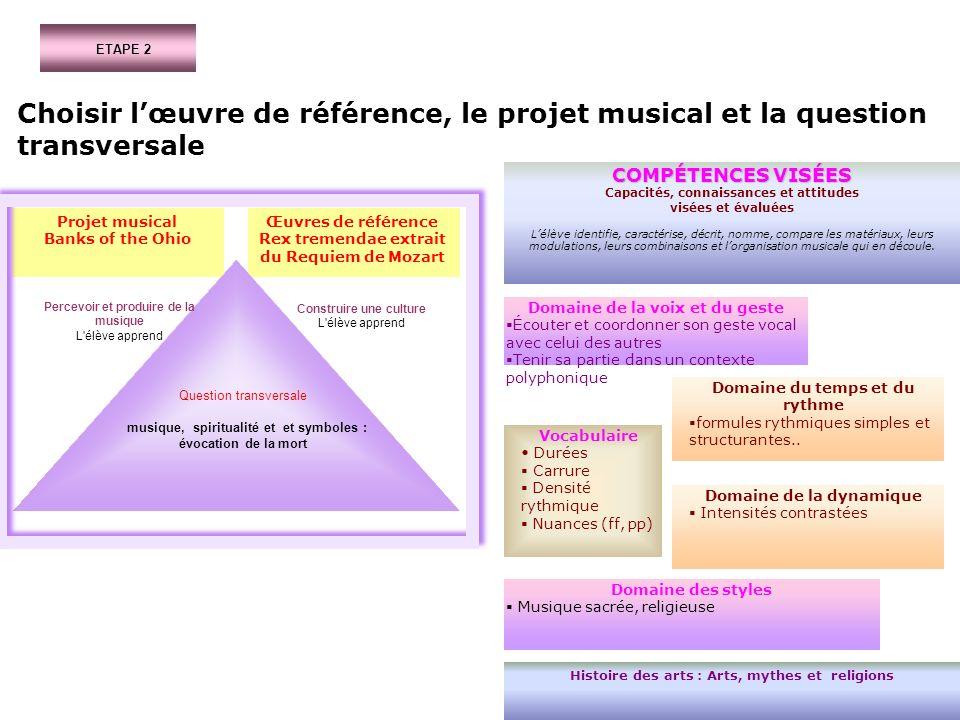 ETAPE 2 Choisir l'œuvre de référence, le projet musical et la question transversale. COMPÉTENCES VISÉES.