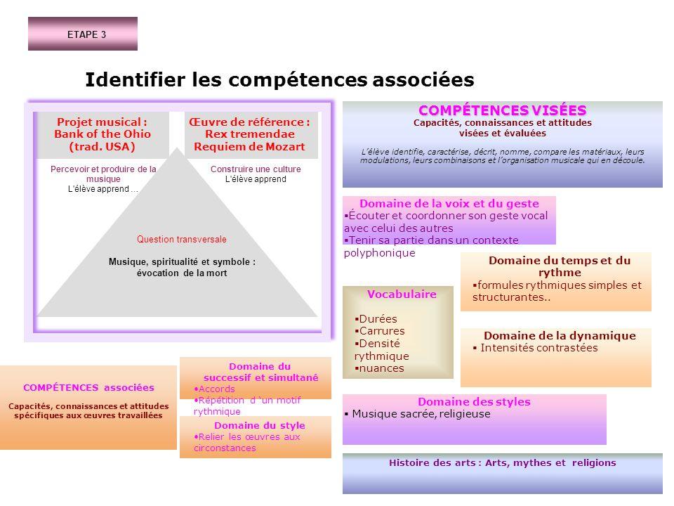 Identifier les compétences associées