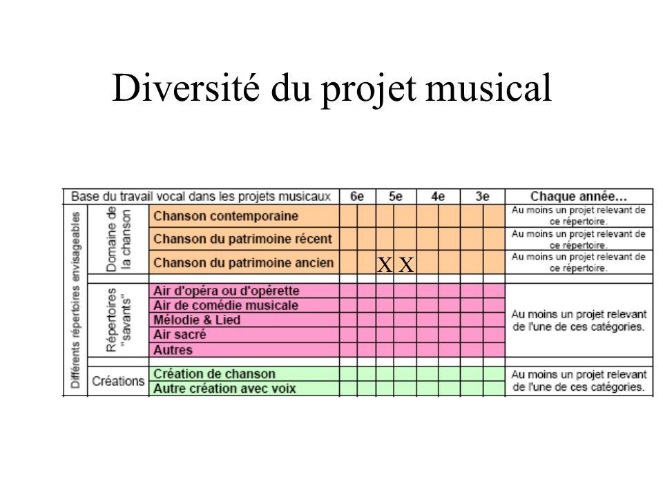 Diversité du projet musical