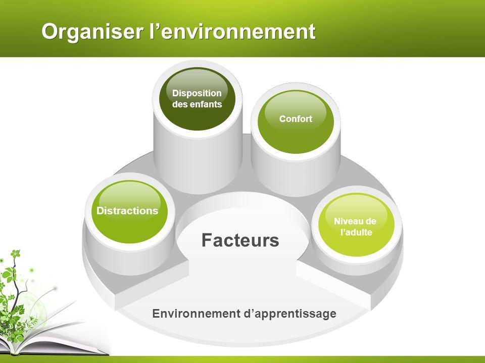 Organiser l'environnement