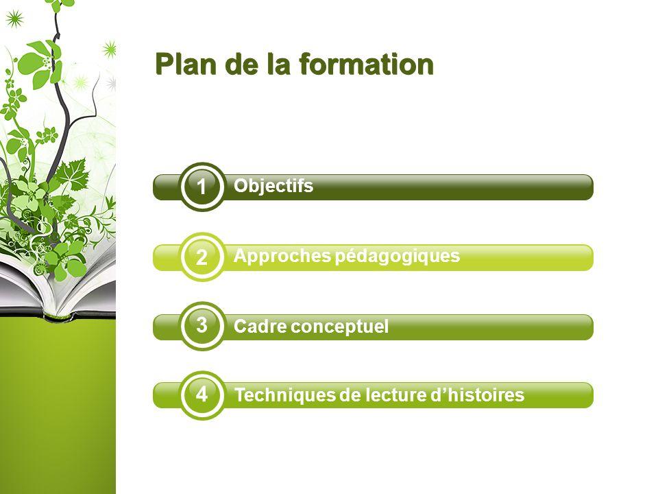 1 2 3 4 Plan de la formation Objectifs Approches pédagogiques