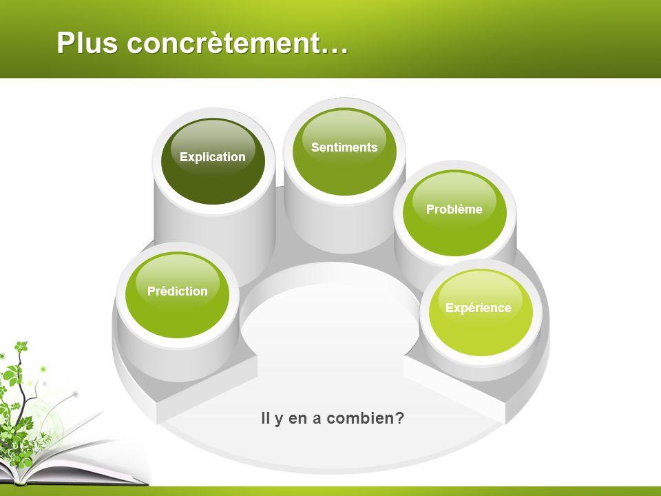 Plus concrètement… Sentiments Explication Problème Prédiction