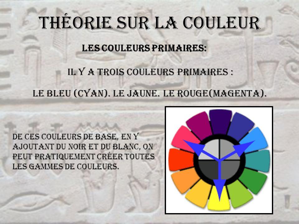 Les couleurs primaires: