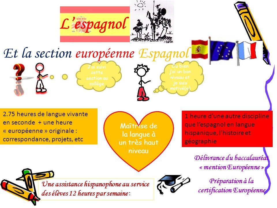 L'espagnol Et la section européenne Espagnol