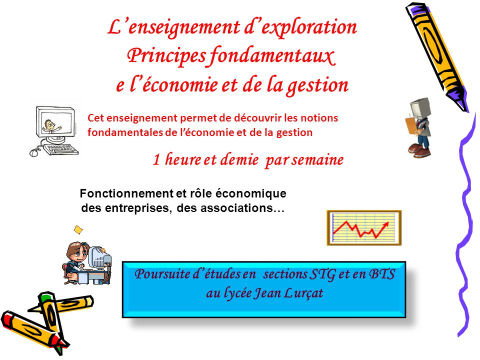 L'enseignement d'exploration Principes fondamentaux