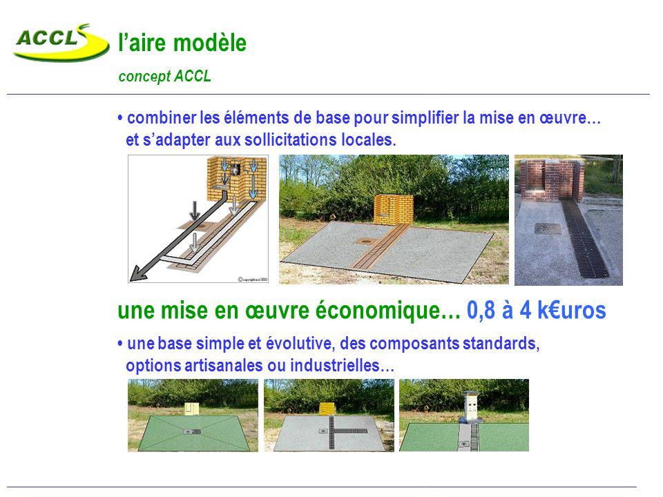 l'aire modèle concept ACCL