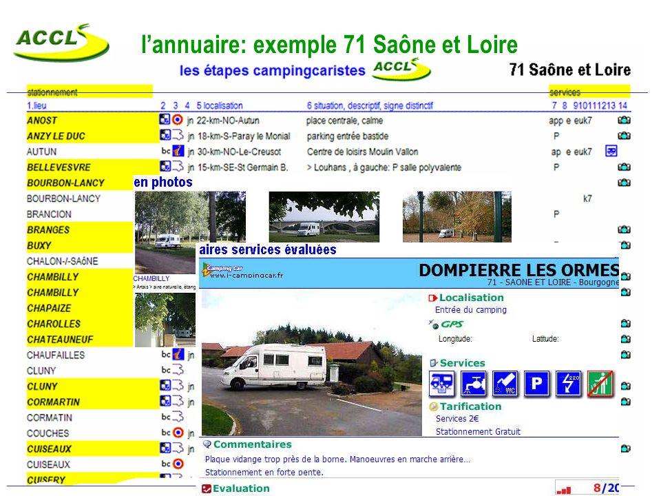 l'annuaire: exemple 71 Saône et Loire