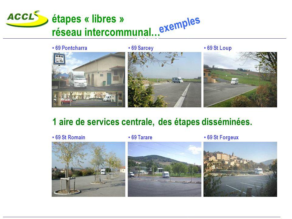 étapes « libres » réseau intercommunal… exemples