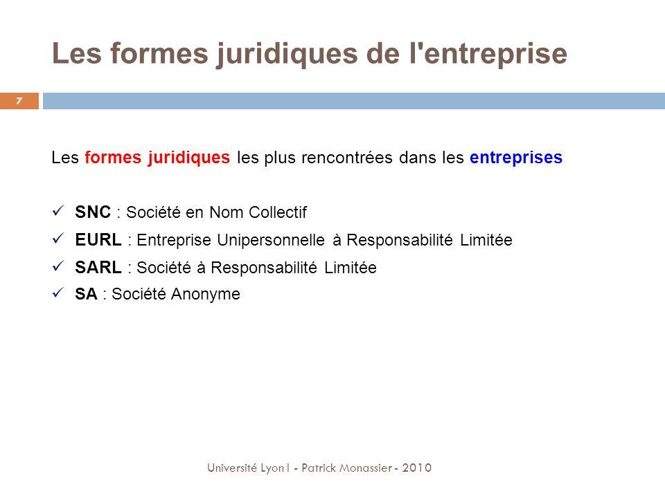 Les formes juridiques de l entreprise
