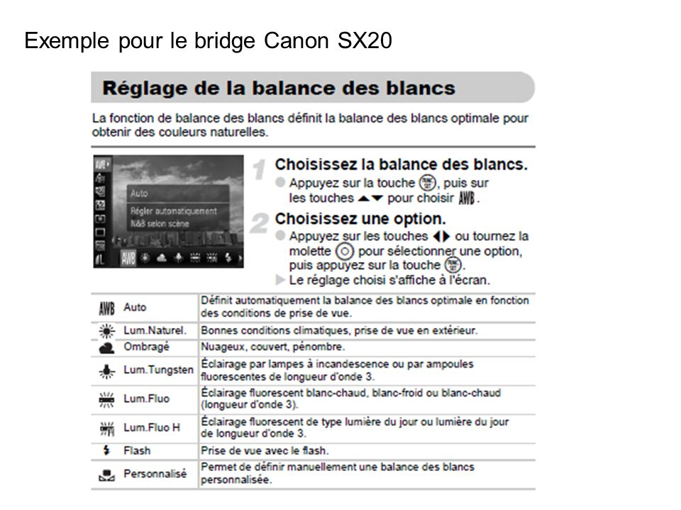 Exemple pour le bridge Canon SX20