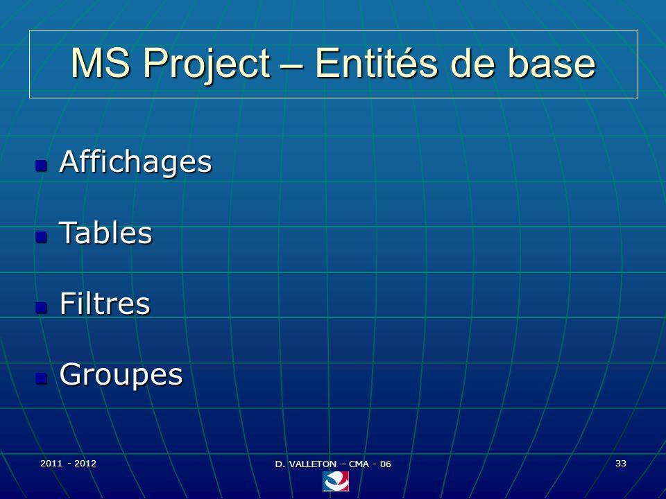 MS Project – Entités de base