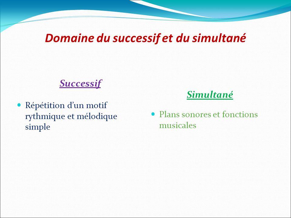Domaine du successif et du simultané