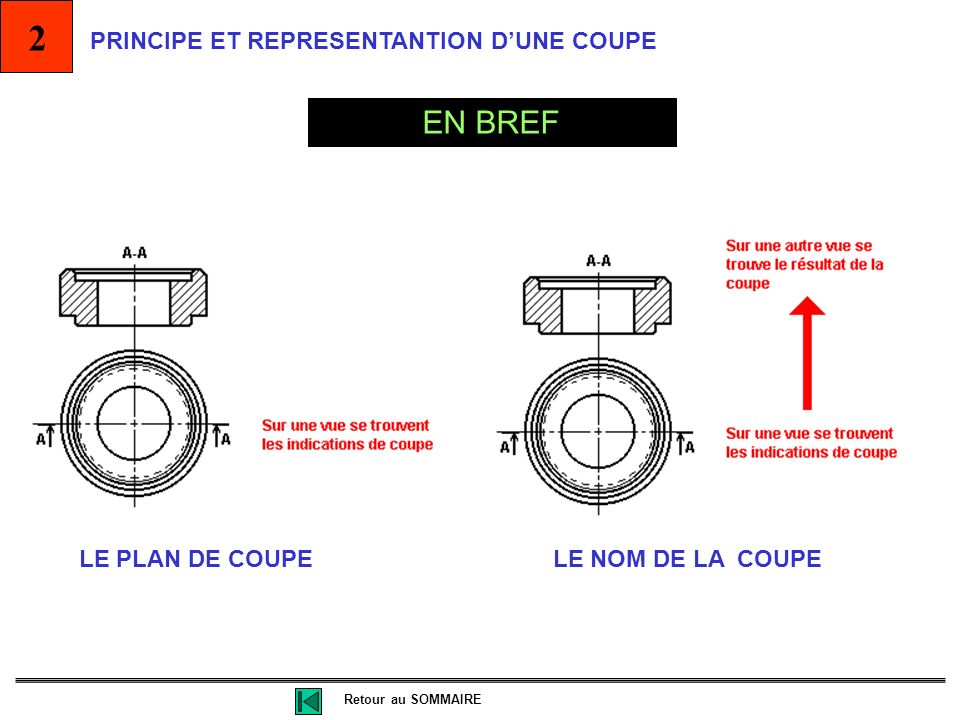 2 EN BREF PRINCIPE ET REPRESENTANTION D'UNE COUPE LE PLAN DE COUPE