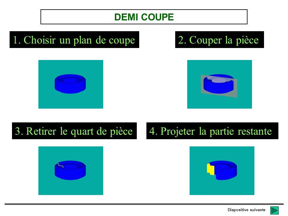 1. Choisir un plan de coupe 2. Couper la pièce