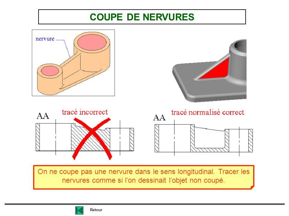COUPE DE NERVURES On ne coupe pas une nervure dans le sens longitudinal. Tracer les nervures comme si l'on dessinait l'objet non coupé.