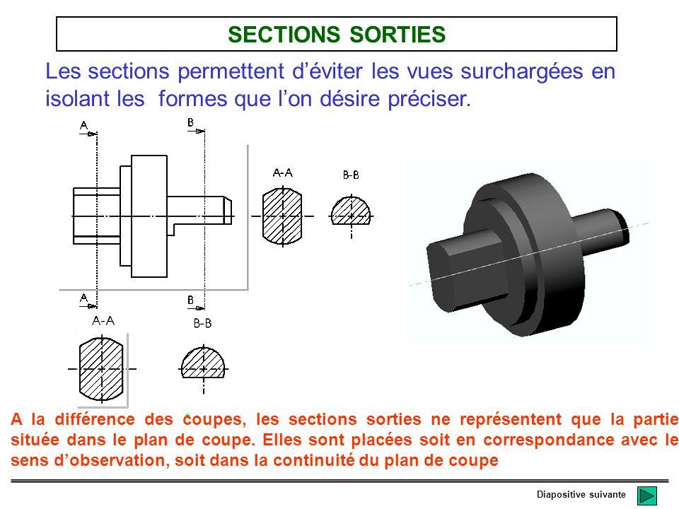 SECTIONS SORTIES Les sections permettent d'éviter les vues surchargées en isolant les formes que l'on désire préciser.
