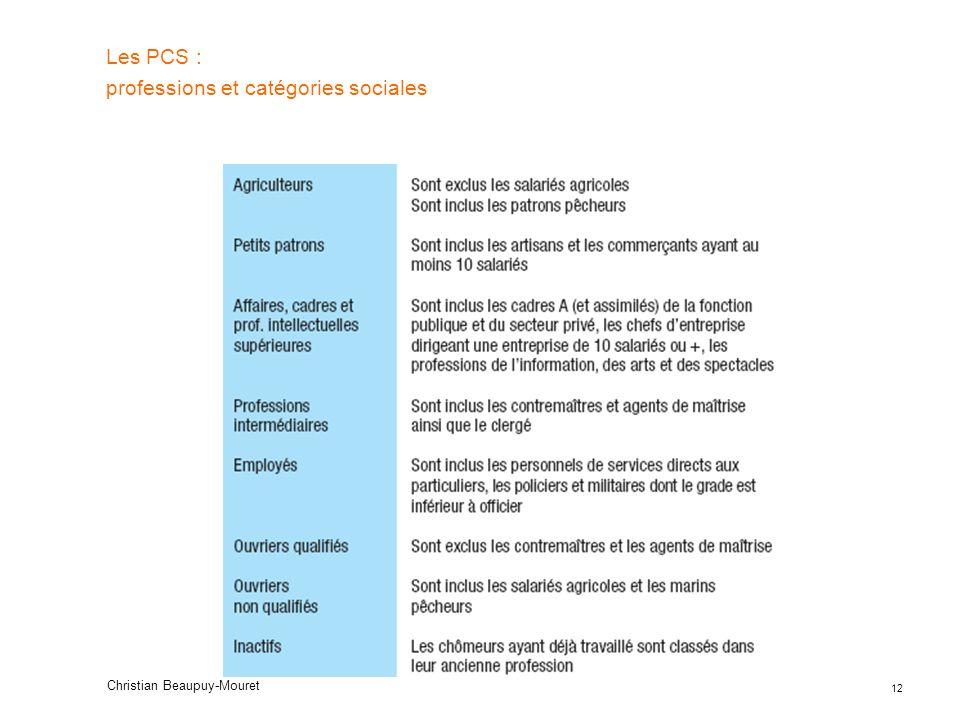 Les PCS : professions et catégories sociales