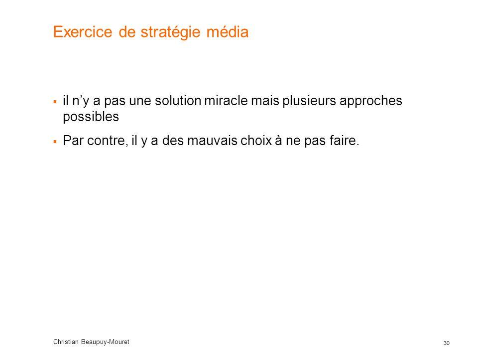 Exercice de stratégie média